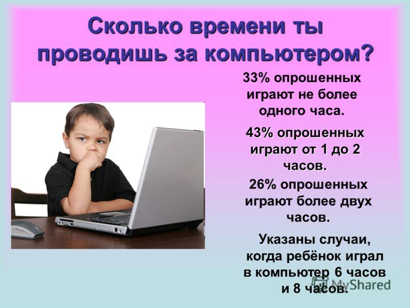 Сколько времени ты проводишь за компьютером? 33% опрошенных играют не более одного часа. 43% опрошенных играют от 1 до 2 часов. 26% опрошенных играют более двух часов. Указаны случаи, когда ребёнок играл в компьютер 6 часов и 8 часов.