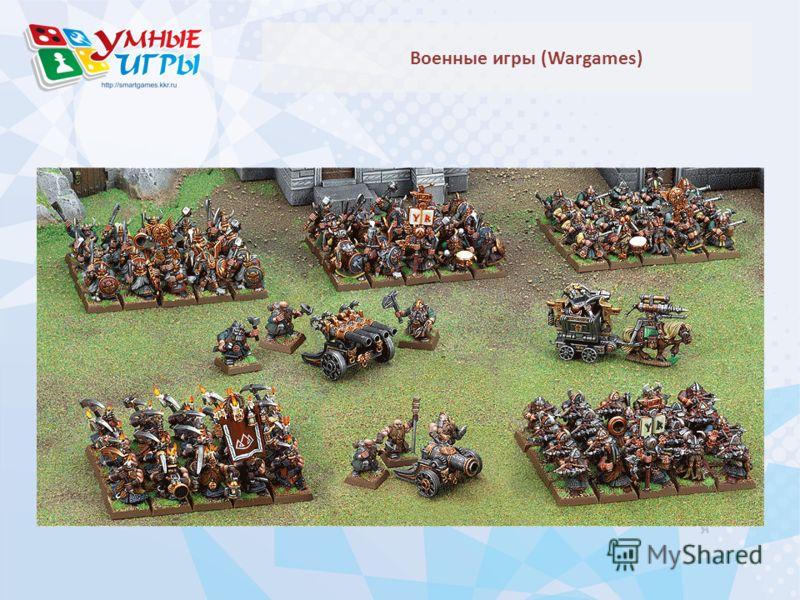 Военные игры (Wargames)