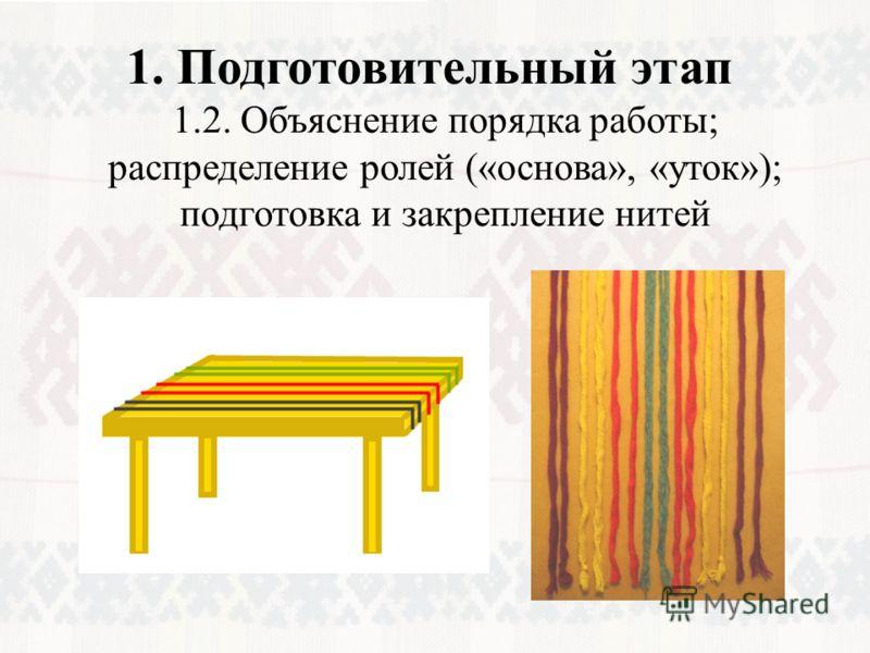 1. Подготовительный этап 1.2. Объяснение порядка работы; распределение ролей («основа», «уток»); подготовка и закрепление нитей
