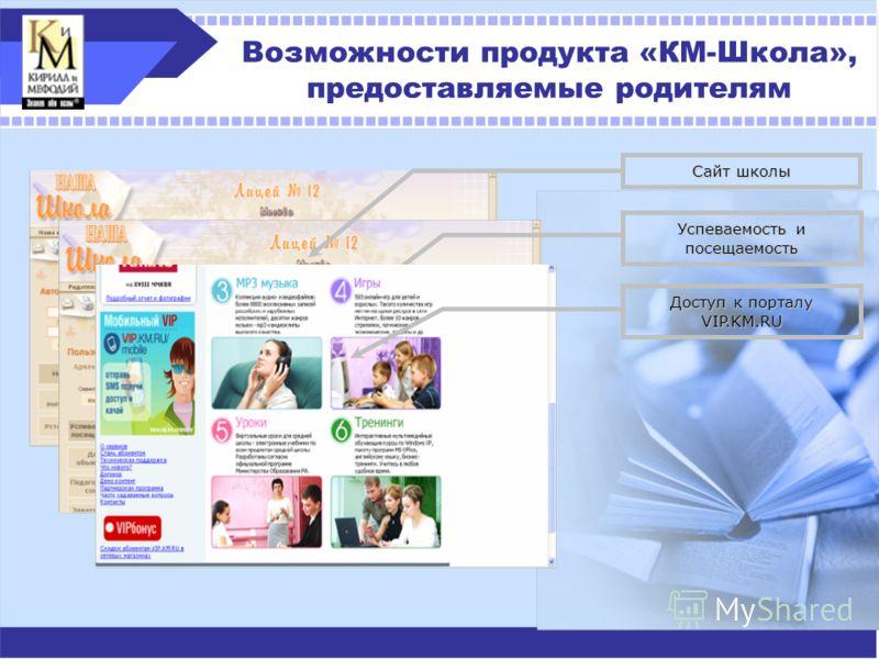 Возможности продукта «КМ-Школа», предоставляемые родителям Сайт школы Успеваемость и посещаемость Доступ к порталу VIP.KM.RU
