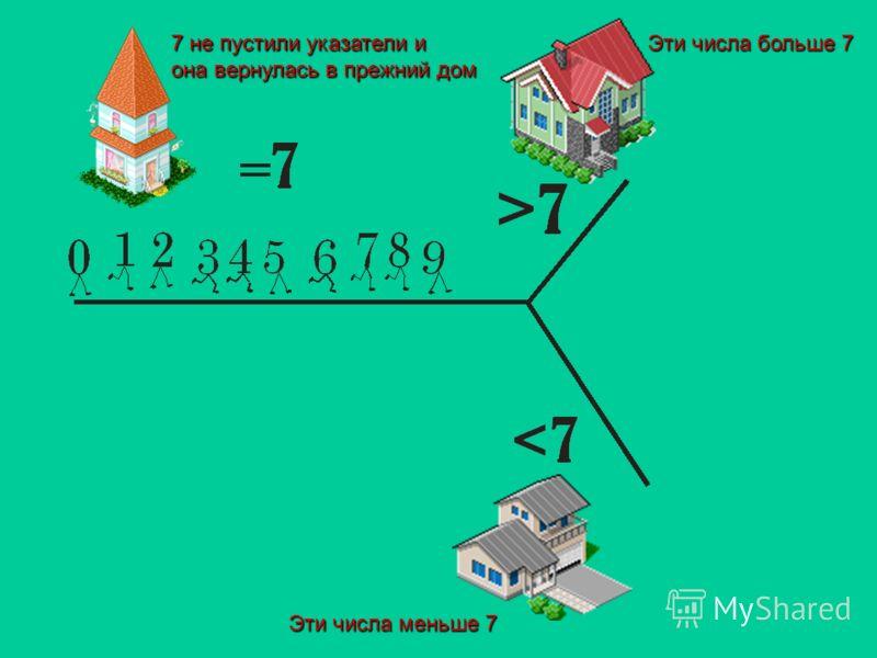 В математической стране, в городе Цифрограде жили были цифры. Они дружно жили в одном большом доме. Как-то раз цифры узнали, что они обозначают разные по значению числа: кто-то большие, кто-то маленькие. И стали они сравнивать числа, выяснять, какое