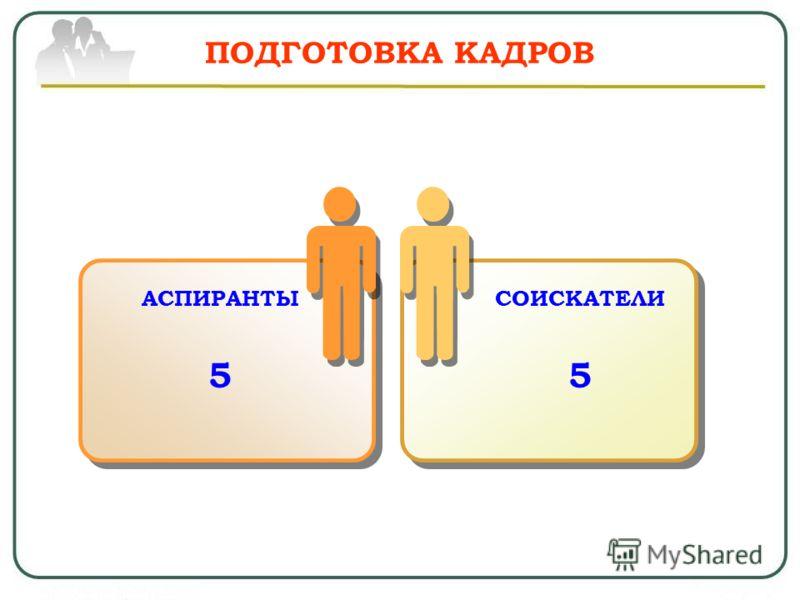 ПОДГОТОВКА КАДРОВ АСПИРАНТЫ 5 СОИСКАТЕЛИ 5