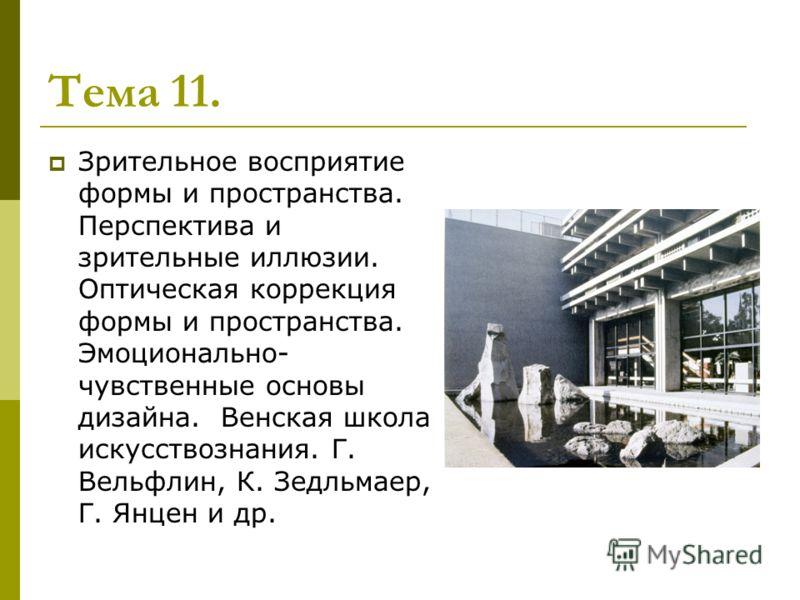 Цели и задачи дизайна