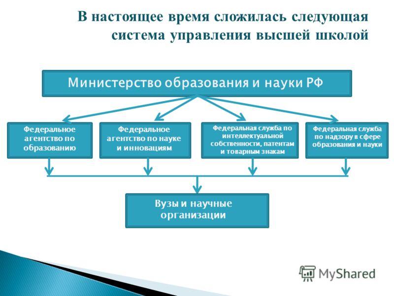 В настоящее время сложилась следующая система управления высшей школой Министерство образования и науки РФ Федеральное агентство по образованию Федеральное агентство по науке и инновациям Федеральная служба по интеллектуальной собственности, патентам