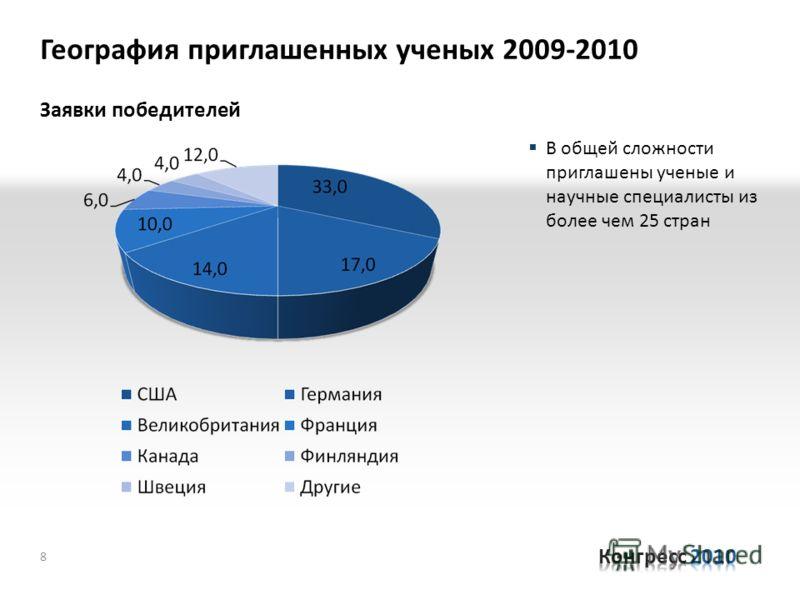 География приглашенных ученых 2009-2010 Заявки победителей В общей сложности приглашены ученые и научные специалисты из более чем 25 стран 8