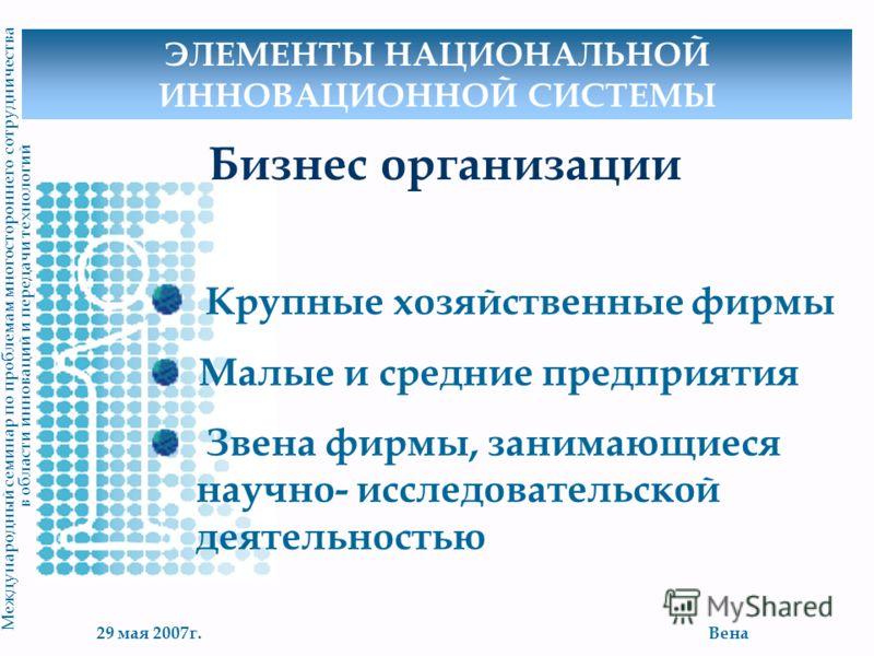 29 мая 2007г.Вена М еждународный семинар по проблемам многостороннего сотрудничества в области инноваций и передачи технологий Бизнес организации Крупные хозяйственные фирмы Малые и средние предприятия Звена фирмы, занимающиеся научно- исследовательс