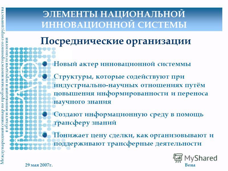 29 мая 2007г.Вена М еждународный семинар по проблемам многостороннего сотрудничества в области инноваций и передачи технологий Посреднические организации Новый актер инновационной системмы Структуры, которые содействуют при индустриально-научных отно