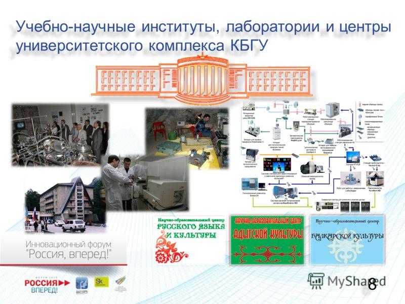 Учебно-научные институты, лаборатории и центры университетского комплекса КБГУ 8 8