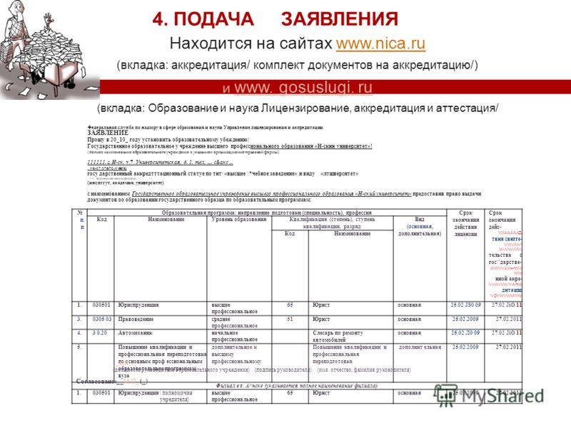Находится на сайтах www.nica.ruwww.nica.ru (вкладка: аккредитация/ комплект документов на аккредитацию/) и www. gosuslugi. ru (вкладка: Образование и наука Лицензирование, аккредитация и аттестация/ Федеральная служба по надзору в сфере образования и