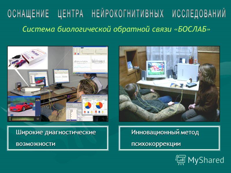 Система биологической обратной связи «БОСЛАБ» Широкие диагностические возможности Инновационный метод психокоррекции