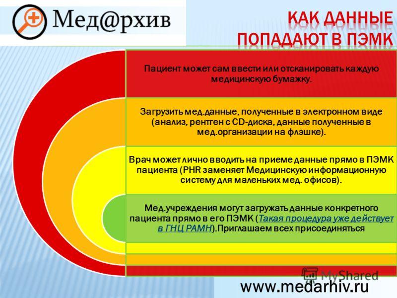 www.medarhiv.ru Пациент может сам ввести или отсканировать каждую медицинскую бумажку. Загрузить мед.данные, полученные в электронном виде (анализ, рентген с CD-диска, данные полученные в мед.организации на флэшке). Врач может лично вводить на приеме