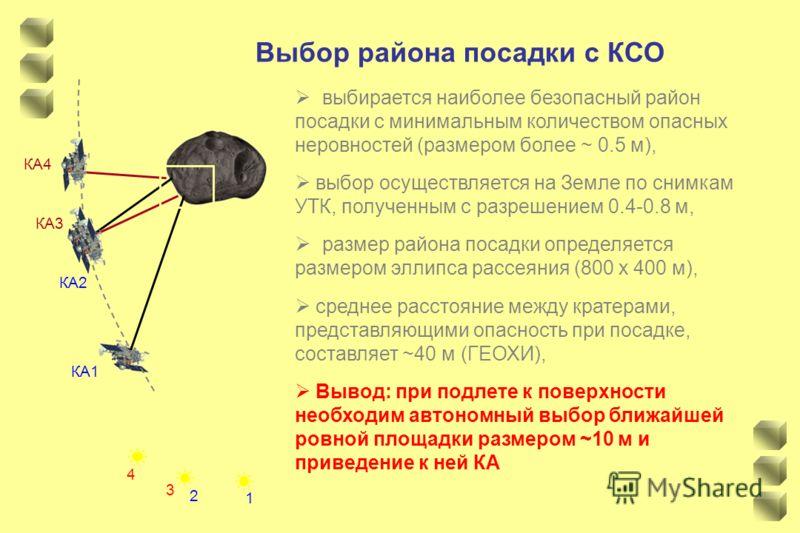 Выбор района посадки с КСО 1 4 2 3 КА1 КА3 КА2 КА4 выбирается наиболее безопасный район посадки с минимальным количеством опасных неровностей (размером более ~ 0.5 м), выбор осуществляется на Земле по снимкам УТК, полученным с разрешением 0.4-0.8 м,