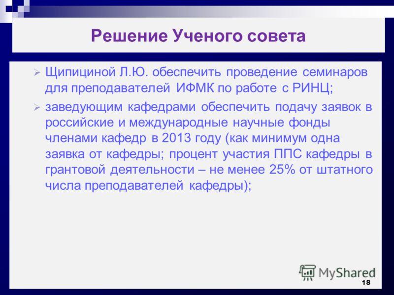 Решение Ученого совета Щипициной Л.Ю. обеспечить проведение семинаров для преподавателей ИФМК по работе с РИНЦ; заведующим кафедрами обеспечить подачу заявок в российские и международные научные фонды членами кафедр в 2013 году (как минимум одна заяв
