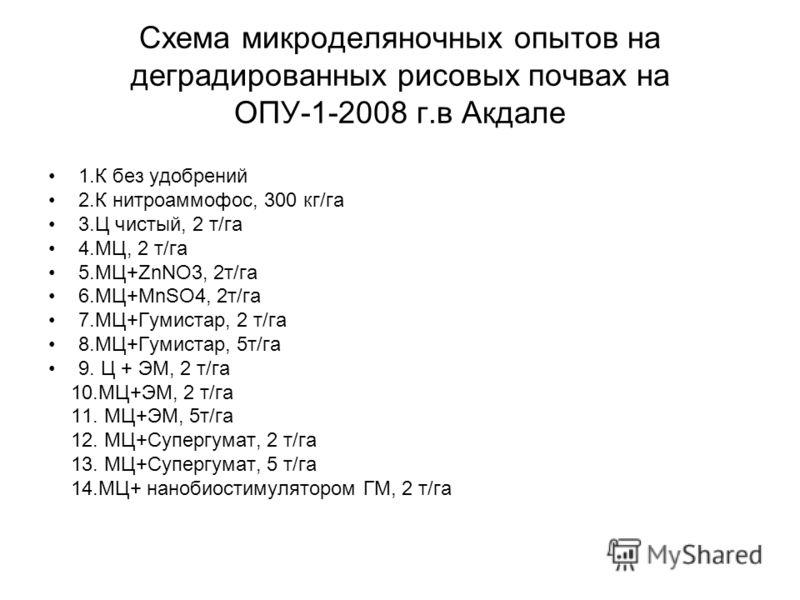 Схема микроделяночных опытов на деградированных рисовых почвах на ОПУ-1-2008 г.в Акдале 1.К без удобрений 2.К нитроаммофос, 300 кг/га 3.Ц чистый, 2 т/га 4.МЦ, 2 т/га 5.МЦ+ZnNO3, 2т/га 6.МЦ+MnSO4, 2т/га 7.МЦ+Гумистар, 2 т/га 8.МЦ+Гумистар, 5т/га 9. Ц