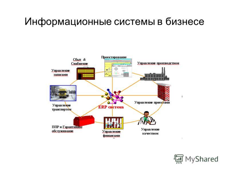 Информационные системы в бизнесе
