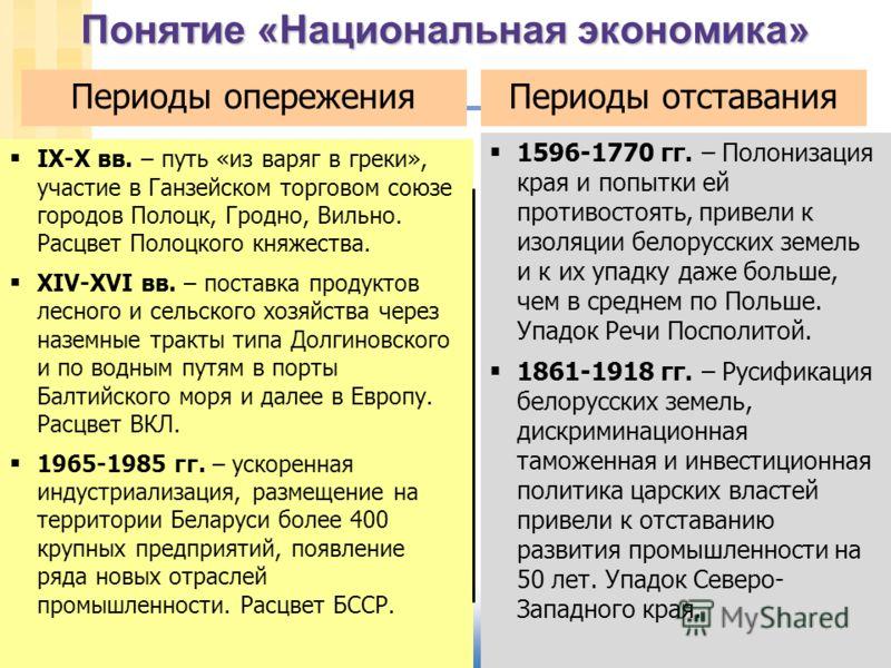 Понятие «Национальная экономика». Консервативное толкование. Если сравнить Беларусь с Польшей, то согласно такому толкованию понятия «национальная экономика» можно было бы сказать, что Беларусь в большей степени сохранила «национальную экономику», че