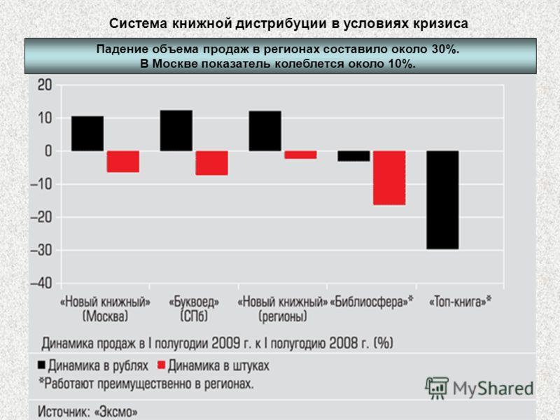 14 Система книжной дистрибуции в условиях кризиса Падение объема продаж в регионах составило около 30%. В Москве показатель колеблется около 10%.