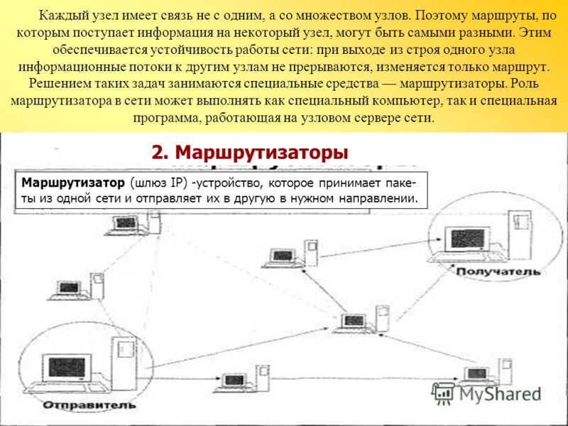 Каждый узел имеет связь не с одним, а со множеством узлов. Поэтому маршруты, по которым поступает информация на некоторый узел, могут быть самыми разными. Этим обеспечивается устойчивость работы сети: при выходе из строя одного узла информационные по