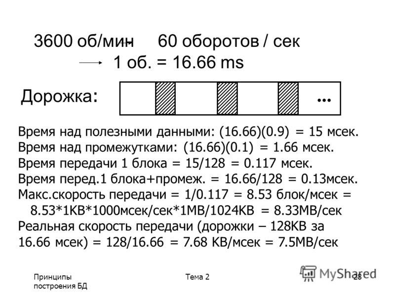 Принципы построения БД Тема 228 3600 об/мин 60 оборотов / сек 1 об. = 16.66 ms Дорожка :... Время над полезными данными: (16.66)(0.9) = 15 мсек. Время над промежутками : (16.66)(0.1) = 1.66 мсек. Время передачи 1 блока = 15/128 = 0.117 мсек. Время пе