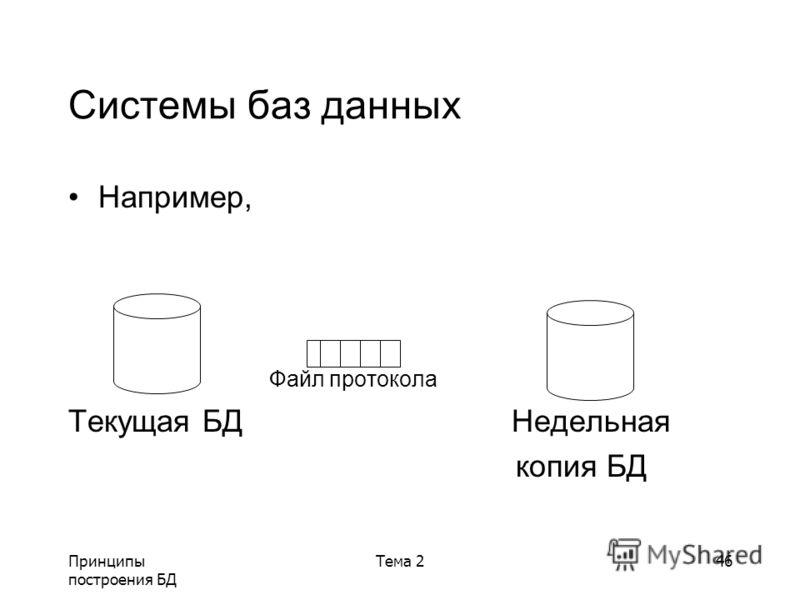 Принципы построения БД Тема 246 Системы баз данных Например, Файл протокола Текущая БД Недельная копия БД