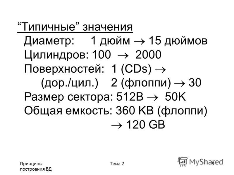 Принципы построения БД Тема 29 Tипичные значения Диаметр: 1 дюйм 15 дюймов Цилиндров: 100 2000 Поверхностей:1 (CDs) (дор./цил.) 2 (флоппи) 30 Размер сектора: 512B 50K Общая емкость: 360 KB (флоппи) 120 GB