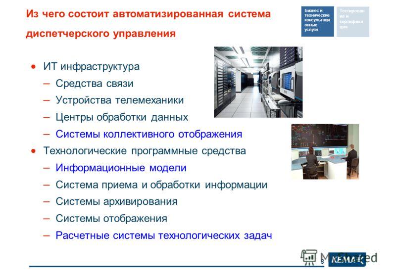 Из чего состоит автоматизированная система диспетчерского управления ИТ инфраструктура – Средства связи – Устройства телемеханики – Центры обработки данных – Системы коллективного отображения Технологические программные средства – Информационные моде