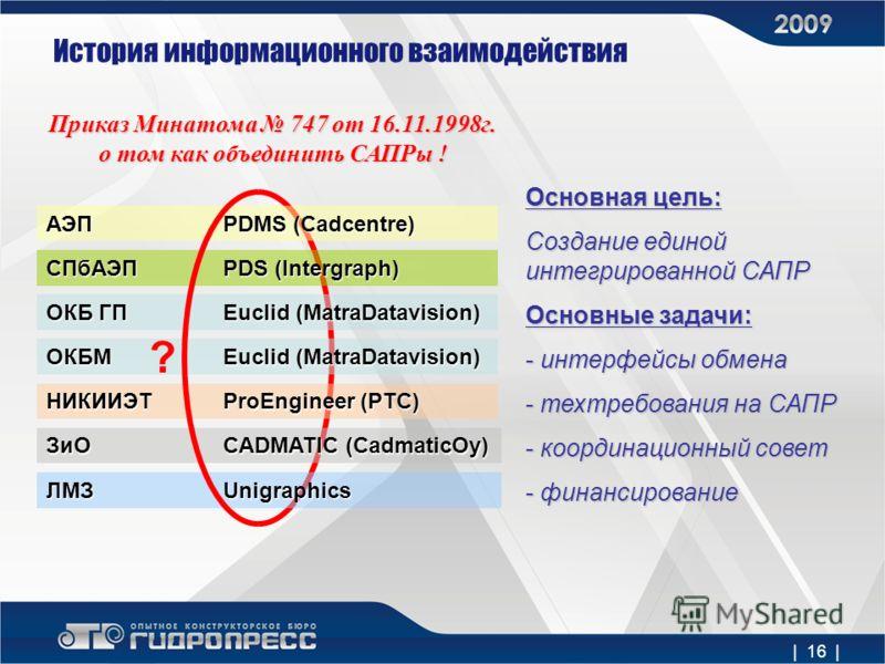   16   История информационного взаимодействия АЭПPDMS (Cadcentre) СПбАЭПPDS (Intergraph) ОКБ ГПEuclid (MatraDatavision) ОКБМEuclid (MatraDatavision) НИКИИЭТProEngineer (PTC) ЗиОCADMATIC (CadmaticOy) ЛМЗUnigraphics ? Основная цель: Создание единой инт