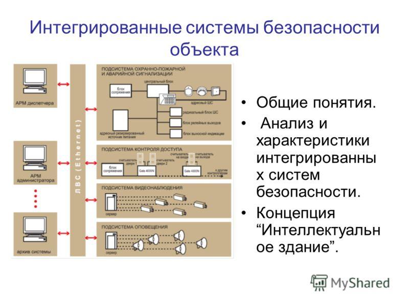 Интегрированные системы безопасности объекта Общие понятия. Анализ и характеристики интегрированны х систем безопасности. КонцепцияИнтеллектуальн ое здание.