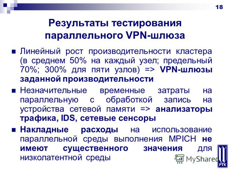 18 Результаты тестирования параллельного VPN-шлюза Линейный рост производительности кластера (в среднем 50% на каждый узел; предельный 70%; 300% для пяти узлов) => VPN-шлюзы заданной производительности Незначительные временные затраты на параллельную