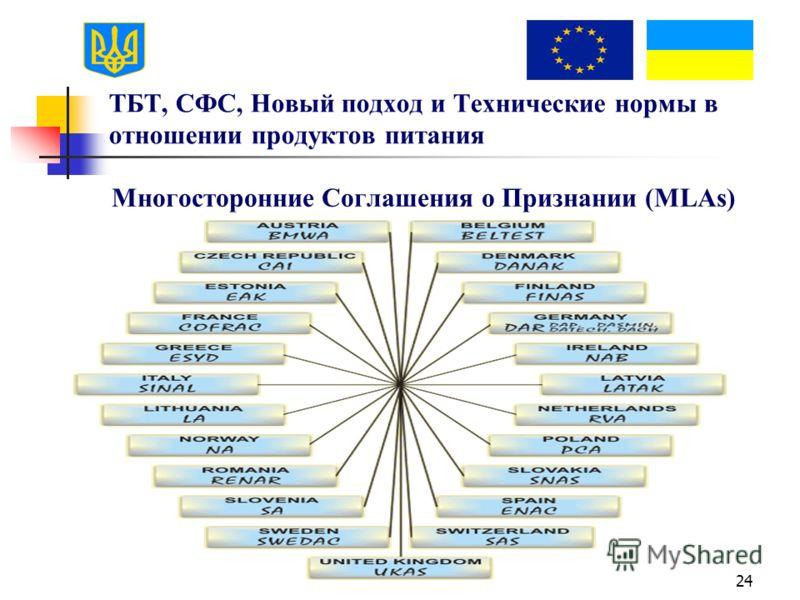 24 ТБТ, СФС, Новый подход и Технические нормы в отношении продуктов питания Многосторонние Соглашения о Признании (MLAs)