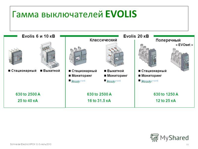 Schneider Electric МРСК С-З июль 2010 11 Гамма выключателей EVOLIS 630 to 1250 А 12 to 25 кА 630 to 2500 А 16 to 31.5 кА Стационарный Мониторинг 630 to 2500 А 25 to 40 кА Выкатной Стационарный Evolis 6 и 10 кВEvolis 20 кВ Классический Поперечный « EV