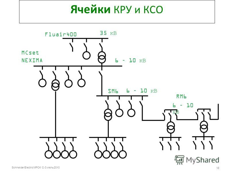 Schneider Electric МРСК С-З июль 2010 18 Ячейки КРУ и КСО MCset NEXIMA SM6 Fluair400 35 кВ RM6 6 – 10 кВ