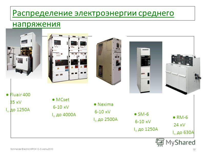 Schneider Electric МРСК С-З июль 2010 19 Распределение электроэнергии среднего напряжения RM-6 24 кV I n до 630А SM-6 6-10 кV I n до 1250А Fluair 400 35 кV I n до 1250А Nexima 6-10 кV I n до 2500А MСset 6-10 кV I n до 4000А