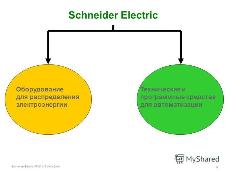 Schneider Electric МРСК С-З июль 2010 8 Оборудование для распределения электроэнергии Технические и программные средства для автоматизации Schneider Electric