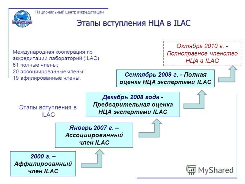 Национальный центр аккредитации Этапы вступления НЦА в ILAC 2000 г. – Аффилированный член ILAC Январь 2007 г. – Ассоциированный член ILAC Декабрь 2008 года - Предварительная оценка НЦА экспертами ILAC Этапы вступления в ILAC Международная кооперация