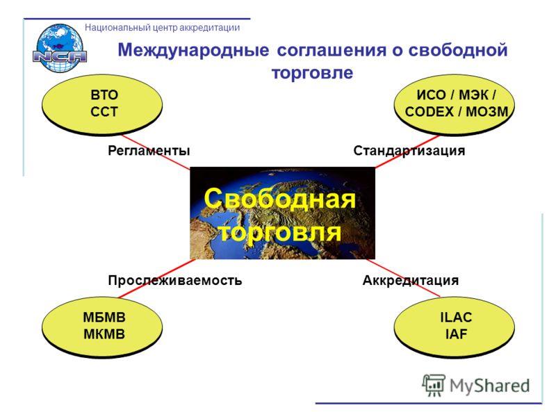 Международные соглашения о свободной торговле ИСО / МЭК / CODEX / МОЗМ ILAC IAF МБМВ МКМВ ВТО ССТ СтандартизацияРегламенты АккредитацияПрослеживаемость Свободная торговля Национальный центр аккредитации