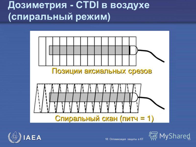 IAEA 18: Оптимизация защиты в КТ55 Позиции аксиальных срезов Спиральный скан (питч = 1) Дозиметрия - CTDI в воздухе (спиральный режим)