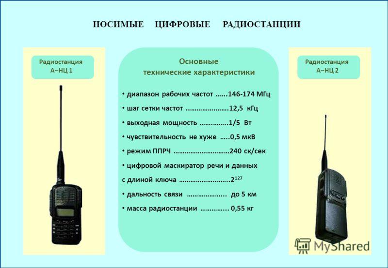 НОСИМЫЕ ЦИФРОВЫЕ РАДИОСТАНЦИИ Радиостанция А–НЦ 1 Радиостанция А–НЦ 2 Основные технические характеристики диапазон рабочих частот …...146-174 МГц шаг