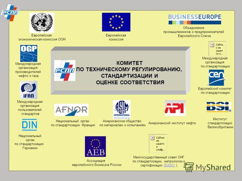 КОМИТЕТ ПО ТЕХНИЧЕСКОМУ РЕГУЛИРОВАНИЮ, СТАНДАРТИЗАЦИИ И ОЦЕНКЕ СООТВЕТСТВИЯ Европейская экономическая комиссия ООН Европейская комиссия Объединение промышленников и предпринимателей Европейского Союза Межгосударственный совет СНГ по стандартизации, м