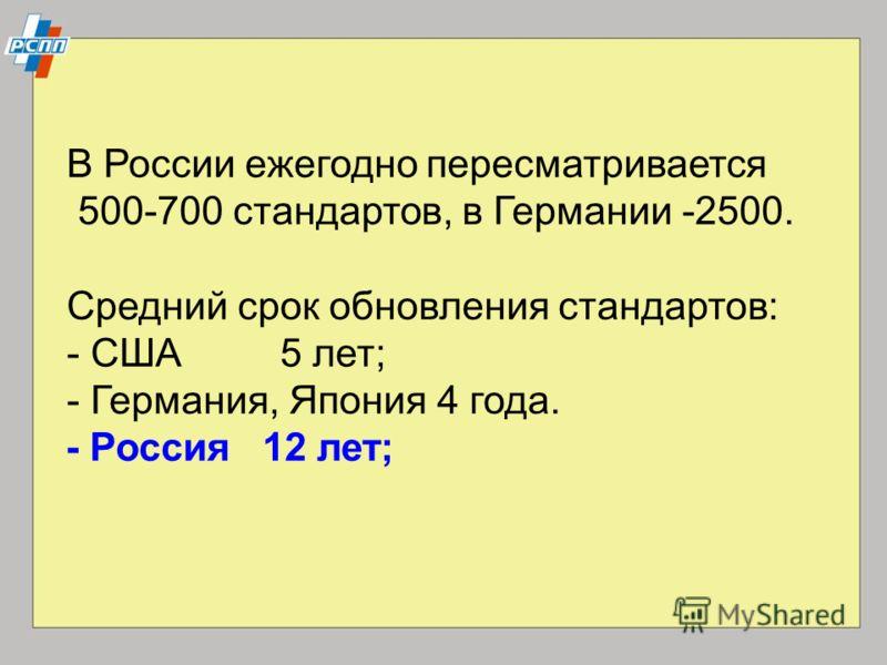 В России ежегодно пересматривается 500-700 стандартов, в Германии -2500. Средний срок обновления стандартов: - США 5 лет; - Германия, Япония 4 года. - Россия 12 лет;