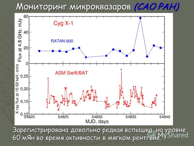 Мониторинг микроквазаров (САО РАН) Зарегистрирована довольно редкая вспышка на уровне 60 мЯн во время активности в мягком рентгене. Зарегистрирована довольно редкая вспышка на уровне 60 мЯн во время активности в мягком рентгене.