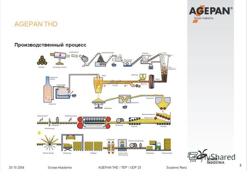 29.10.2004Sonae-Akademie AGEPAN THD / TEP / UDP 25 Susanne Renz 5 AGEPAN THD Производственный процесс