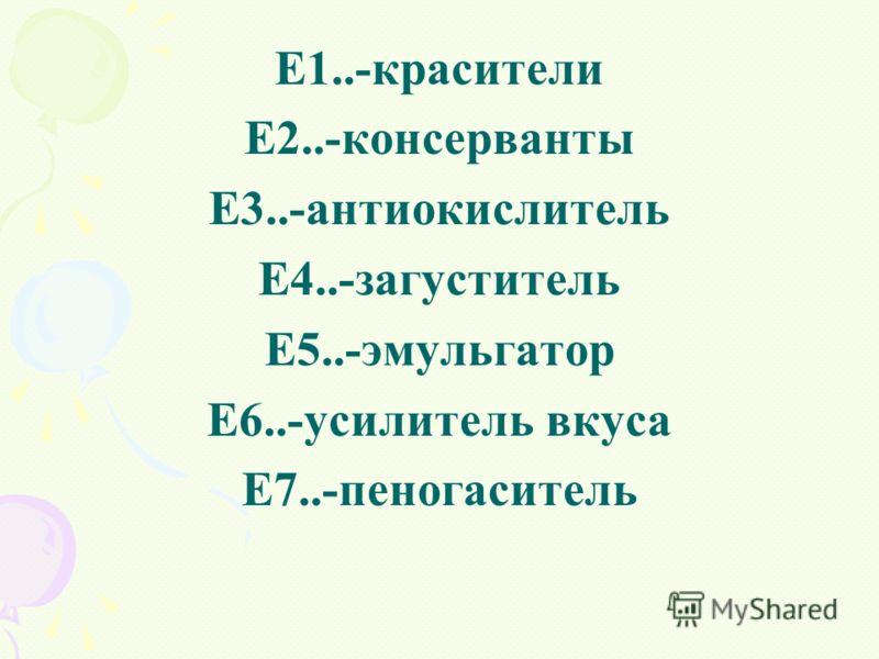 Е1..-красители Е2..-консерванты Е3..-антиокислитель Е4..-загуститель Е5..-эмульгатор Е6..-усилитель вкуса Е7..-пеногаситель