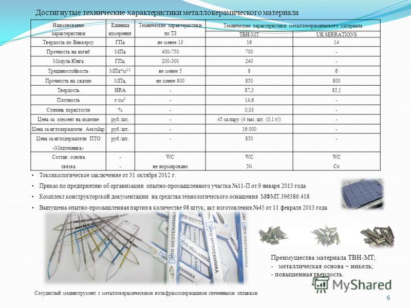 Наименование характеристики Единица измерения Технические характеристики по ТЗ Технические характеристики металлокерамического материала ТВН-МТUK SERRATIONS Твердость по ВиккерсуГПане менее 131614 Прочность на изгибМПа400-750700- Модуль ЮнгаГПа,200-3