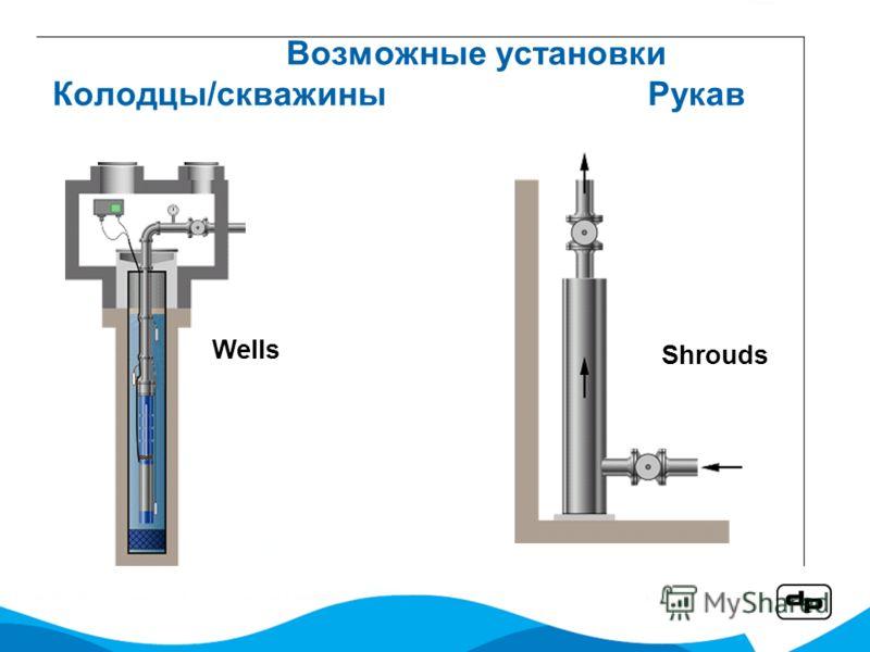 Возможные установки Колодцы/скважины Рукав Wells Shrouds