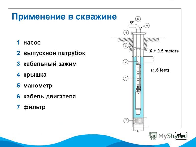 Применение в скважине 1 насос 2 выпускной патрубок 3 кабельный зажим 4 крышка 5 манометр 6 кабель двигателя 7 фильтр X > 0.5 meters (1.6 feet)