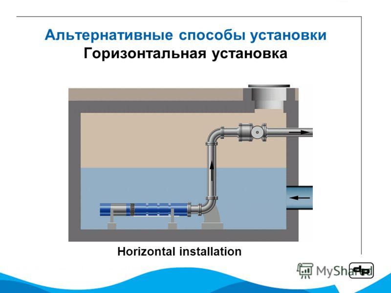Альтернативные способы установки Горизонтальная установка Horizontal installation