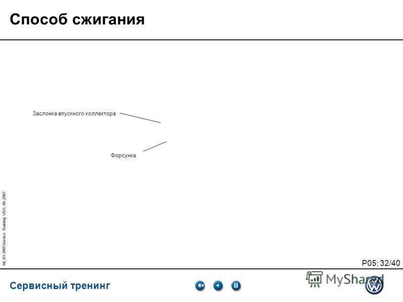Сервисный тренинг P05; 32/40 hil, 03.2005Service Training VSQ, 06.2007 Способ сжигания Заслонка впускного коллектора Форсунка