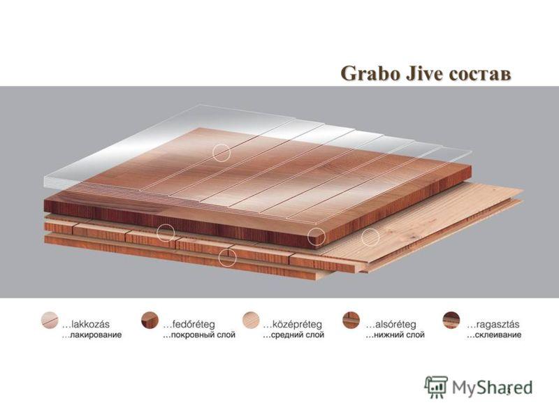 3 Grabo Jive состав