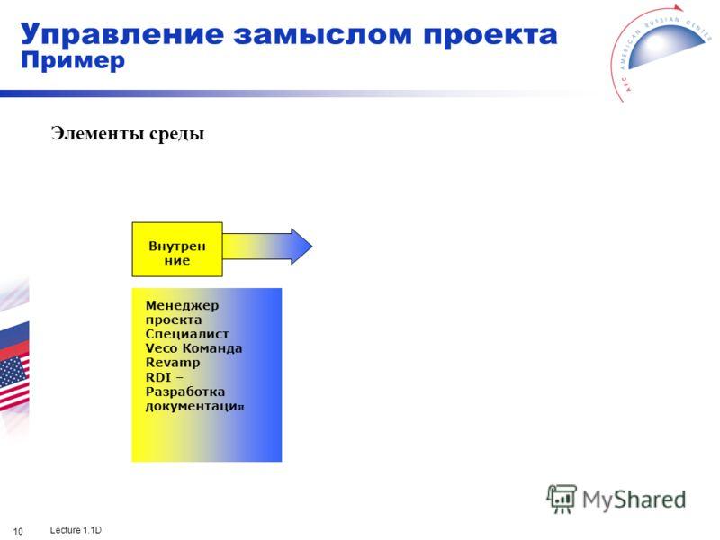 Lecture 1.1D 10 Управление замыслом проекта Пример Элементы среды Внутрен ние Менеджер проекта Специалист Veco Команда Revamp RDI – Разработка документаци и